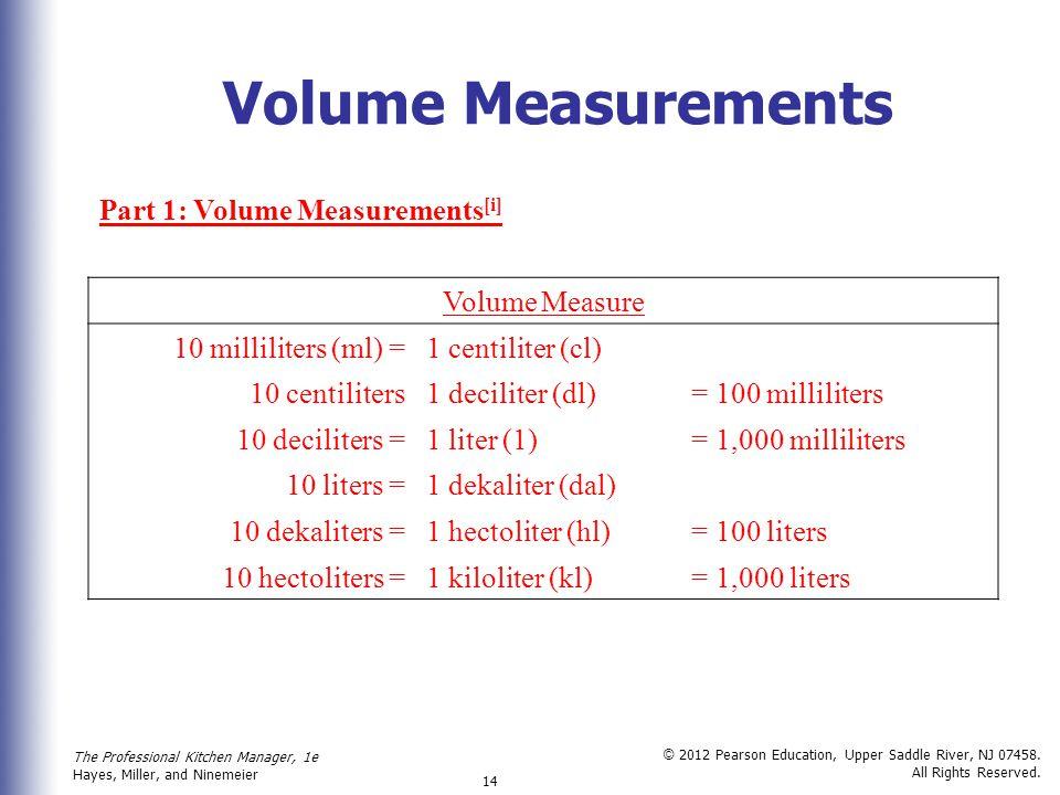 Volume Measurements Part 1: Volume Measurements[i] Volume Measure